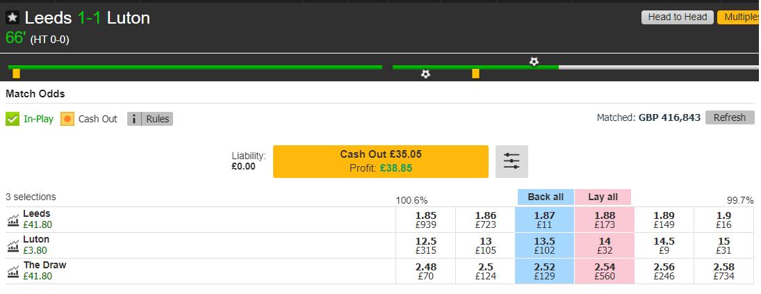 Generating a free bet scenario