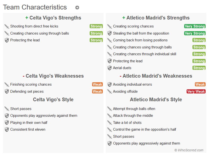 teams playing profiles